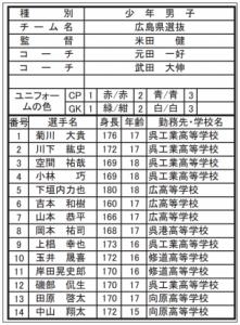 岸田文雄の息子の大学は慶應と日大