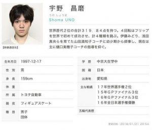 宇野昌磨の現在の身長は159